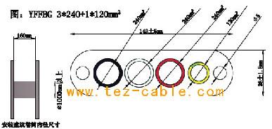 YFFBG 3*240+1*120龙门吊卷筒扁电缆|国标耐用质保壹年