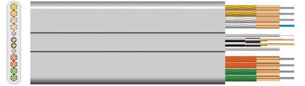 YFFB扁平电缆|行车柔性扁平电缆型号